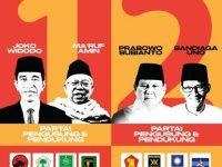 KPU: 2.249 TPS Belum Gelar Pencoblosan, Paling Banyak di Papua